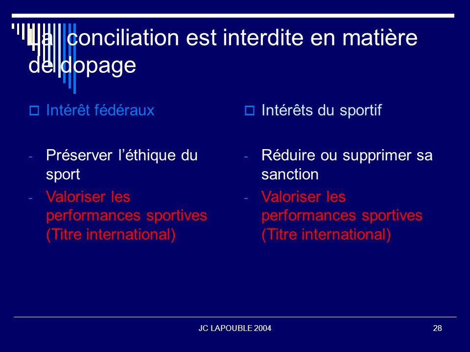 La conciliation est interdite en matière de dopage
