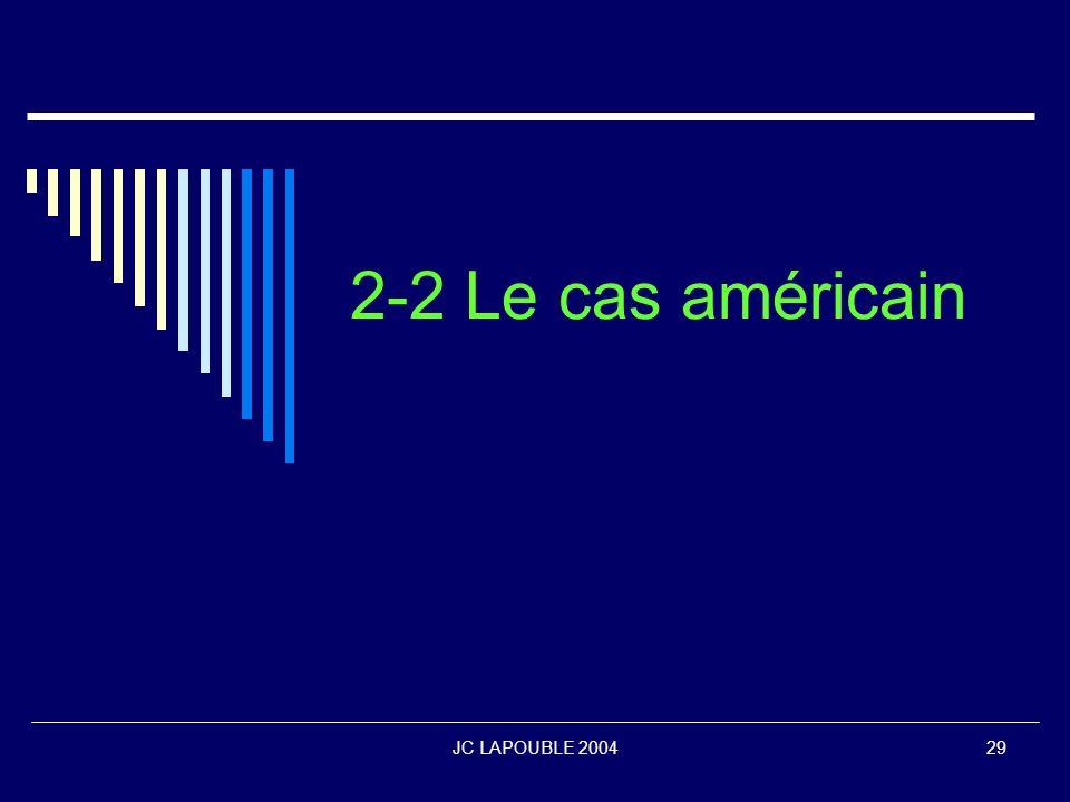 2-2 Le cas américain JC LAPOUBLE 2004
