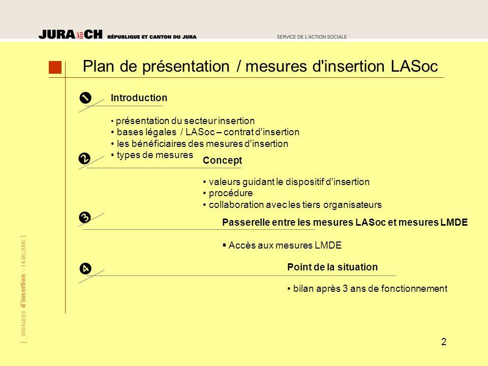 Plan de présentation / mesures d insertion LASoc