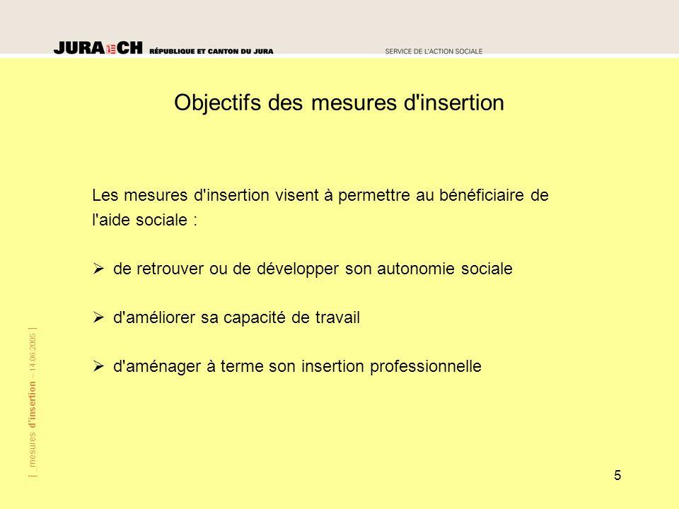Objectifs des mesures d insertion