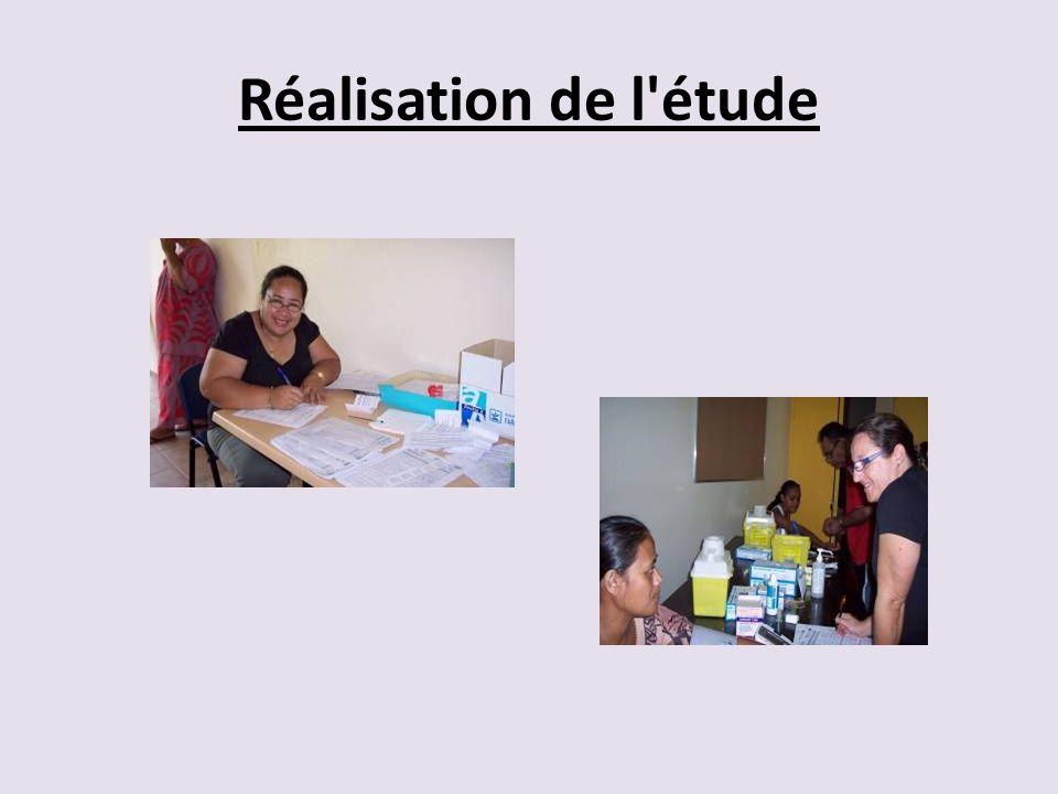 Réalisation de l étude Déroulement de l'enquête: du lundi 30 mars au vendredi 24 avril 2009.