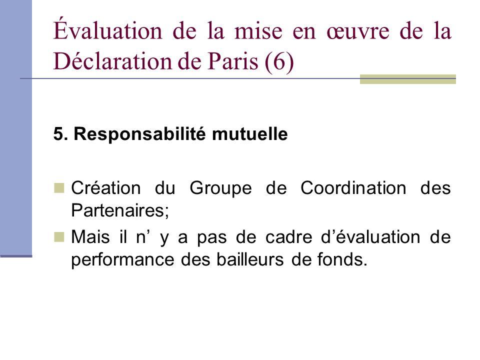 Évaluation de la mise en œuvre de la Déclaration de Paris (6)