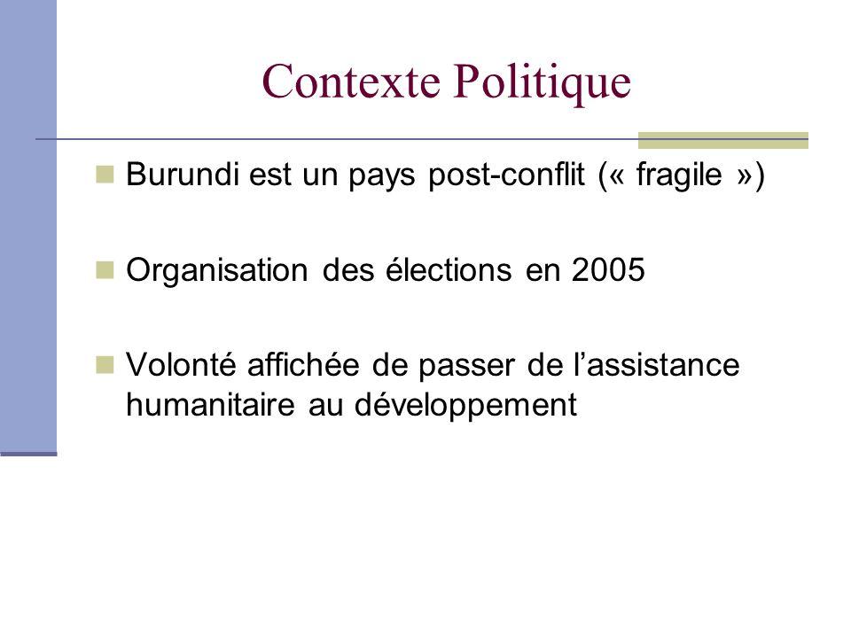 Contexte Politique Burundi est un pays post-conflit (« fragile »)