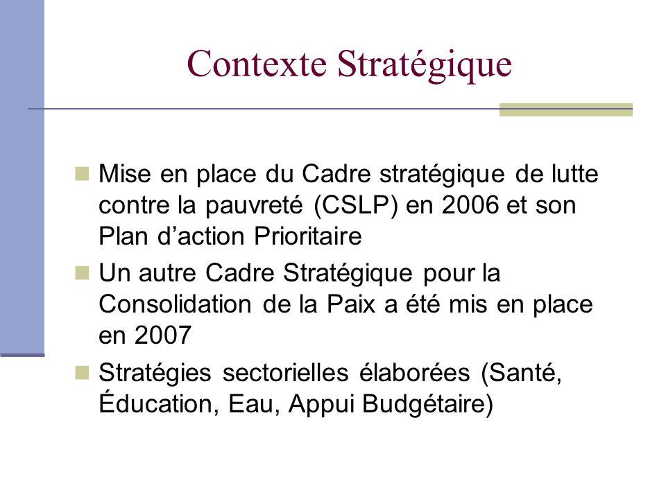Contexte StratégiqueMise en place du Cadre stratégique de lutte contre la pauvreté (CSLP) en 2006 et son Plan d'action Prioritaire.