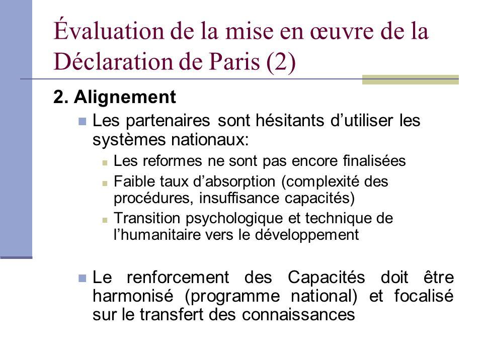 Évaluation de la mise en œuvre de la Déclaration de Paris (2)
