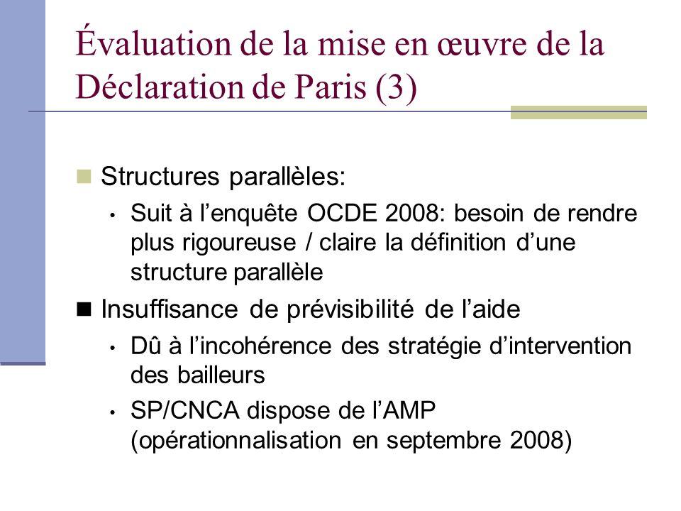 Évaluation de la mise en œuvre de la Déclaration de Paris (3)