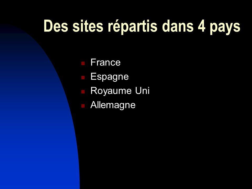 Des sites répartis dans 4 pays