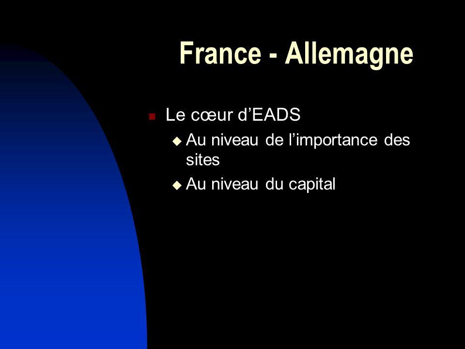 France - Allemagne Le cœur d'EADS Au niveau de l'importance des sites