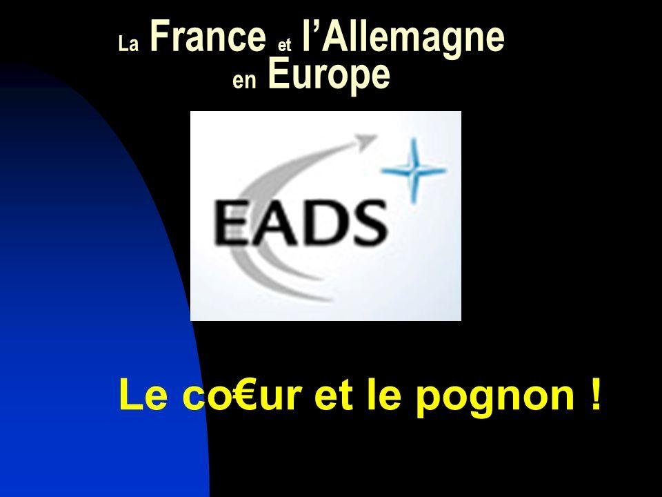 La France et l'Allemagne en Europe