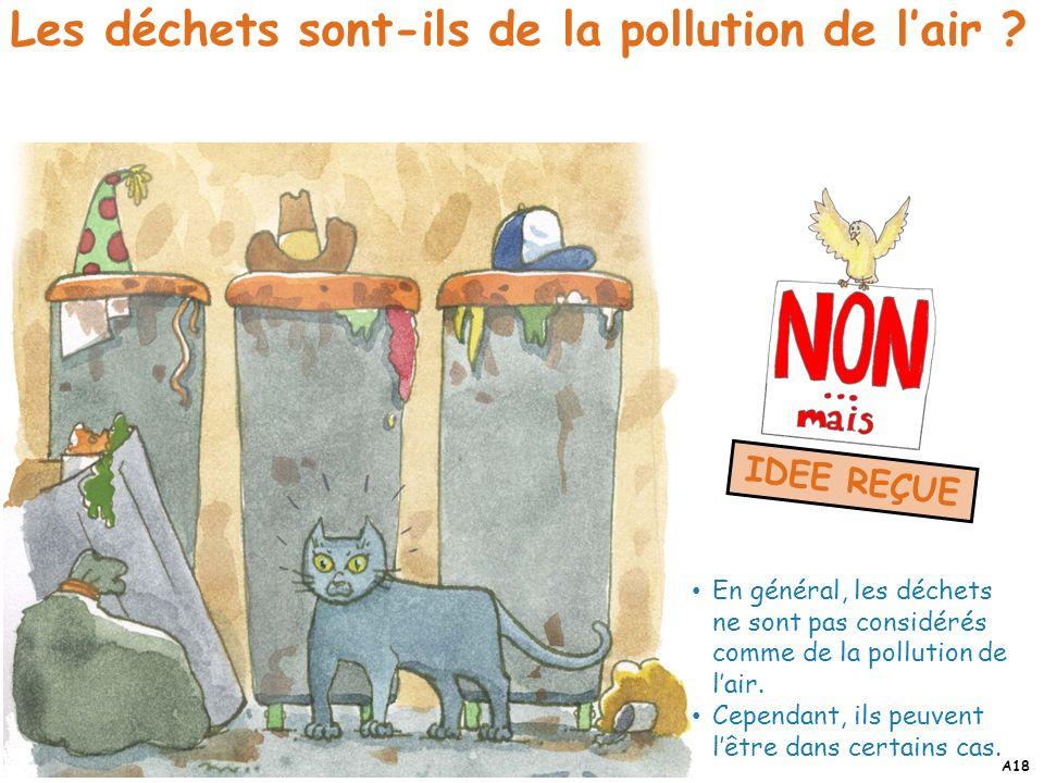 Les déchets sont-ils de la pollution de l'air
