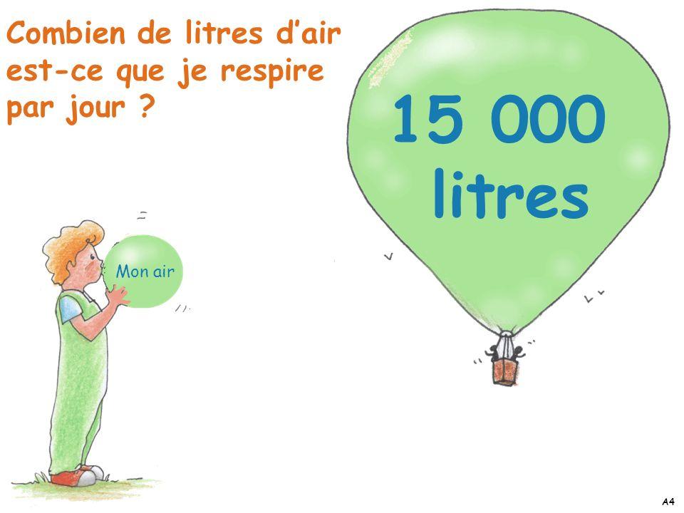 15 000 litres Combien de litres d'air est-ce que je respire par jour