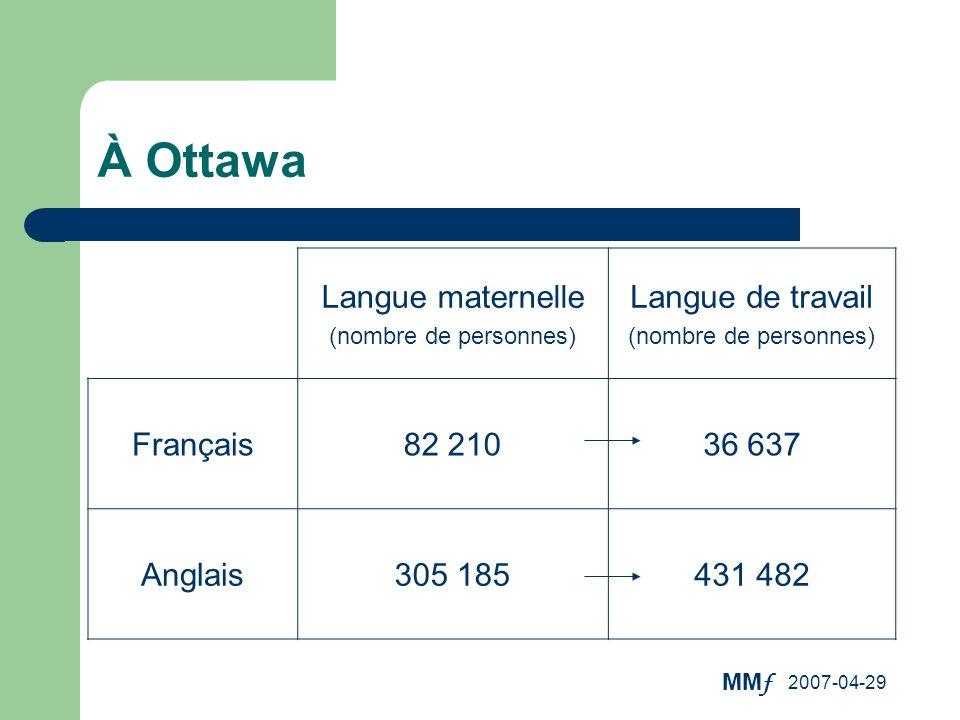 À Ottawa Langue maternelle Langue de travail Français 82 210 36 637