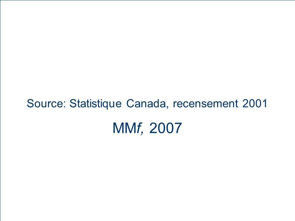 Source: Statistique Canada, recensement 2001