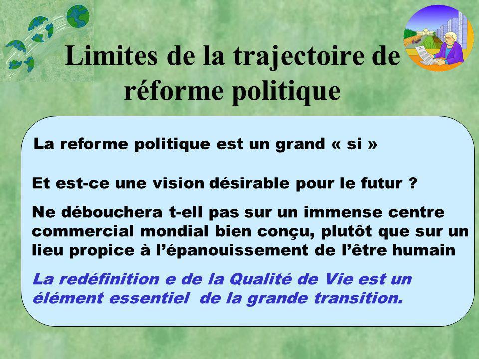 Limites de la trajectoire de réforme politique