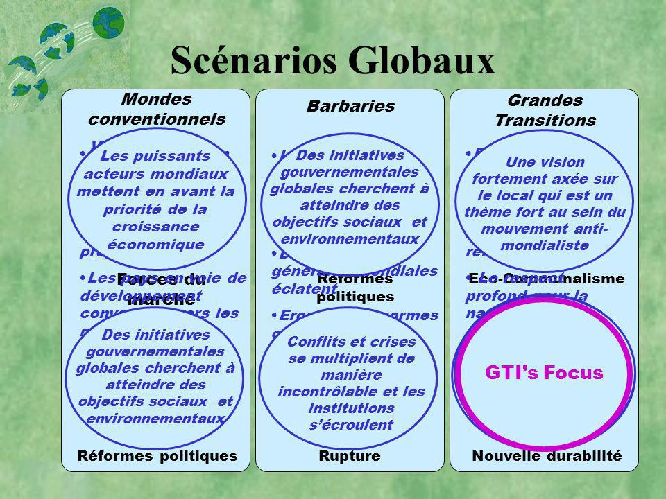 Scénarios Globaux GTI's Focus Mondes conventionnels