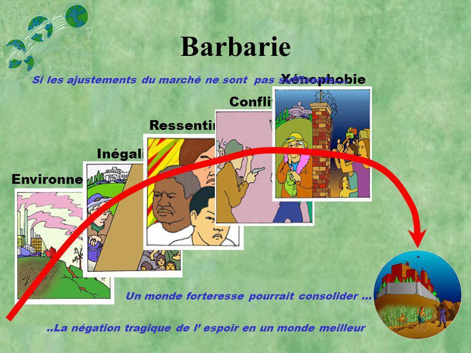 Barbarie Xénophobie Conflit Ressentiment Inégalité Environnement