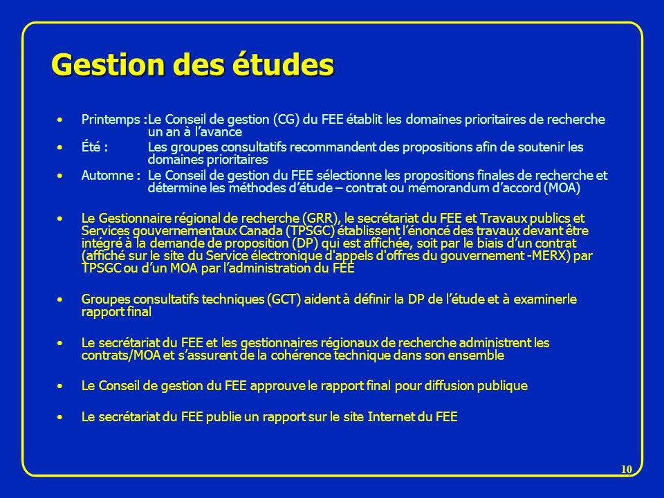 Gestion des étudesPrintemps : Le Conseil de gestion (CG) du FEE établit les domaines prioritaires de recherche un an à l'avance.