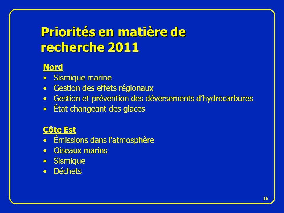 Priorités en matière de recherche 2011