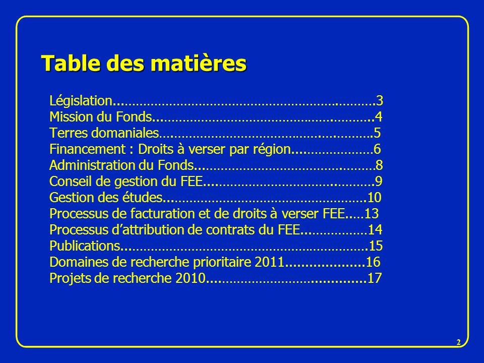 Table des matières Législation...………………………………………………….……….3