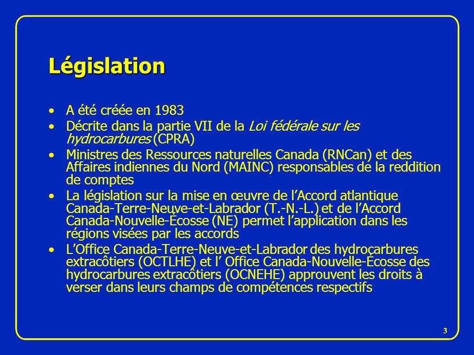 Législation A été créée en 1983