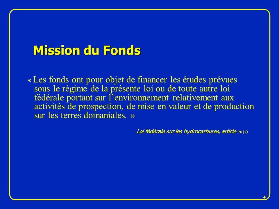Mission du Fonds