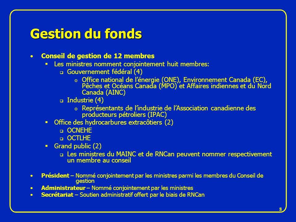 Gestion du fonds Conseil de gestion de 12 membres