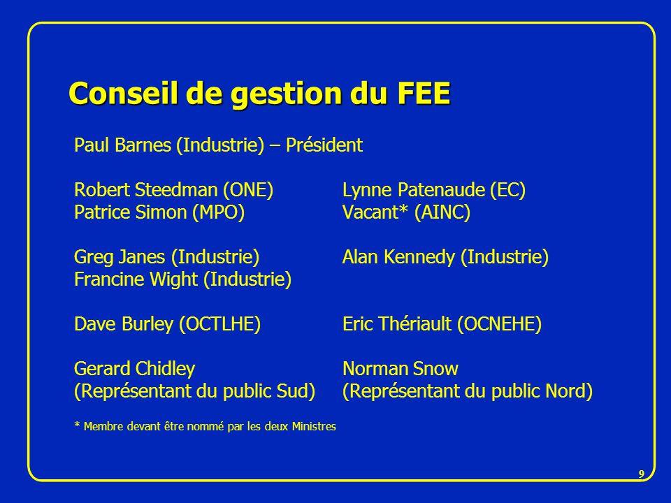Conseil de gestion du FEE