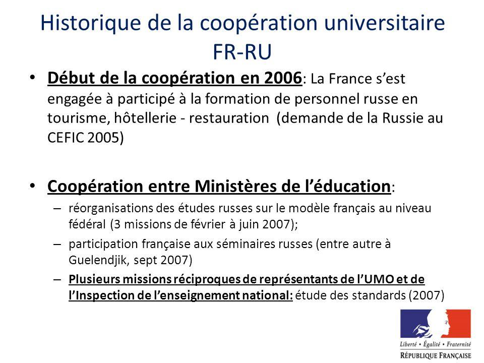 Historique de la coopération universitaire FR-RU