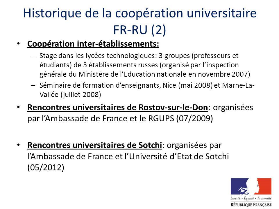 Historique de la coopération universitaire FR-RU (2)