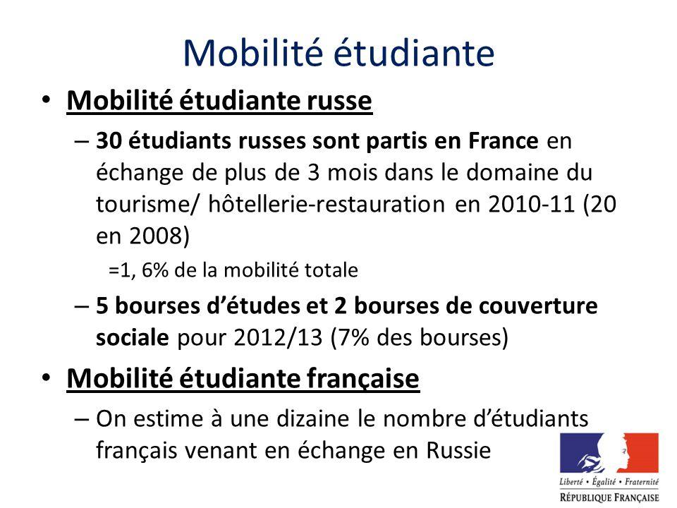 Mobilité étudiante Mobilité étudiante russe