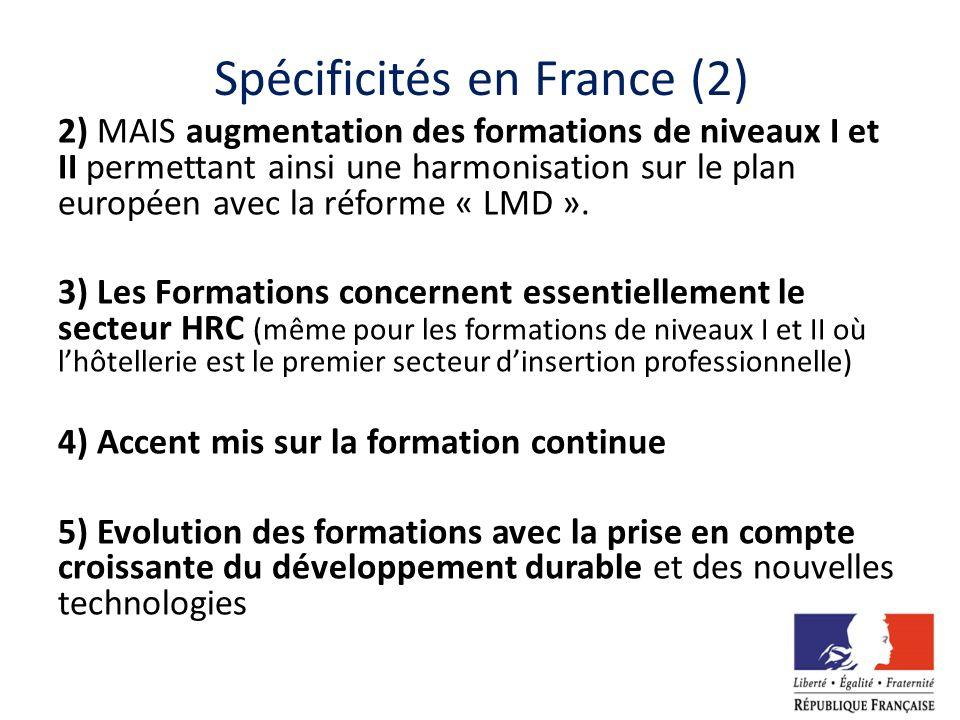 Spécificités en France (2)