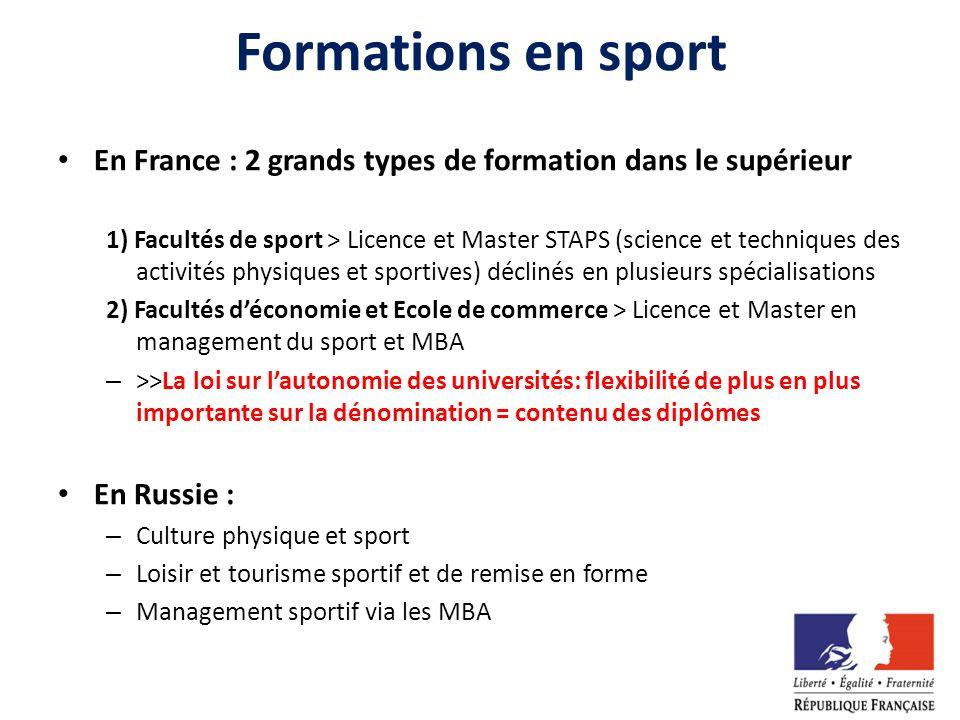 Formations en sport En France : 2 grands types de formation dans le supérieur.