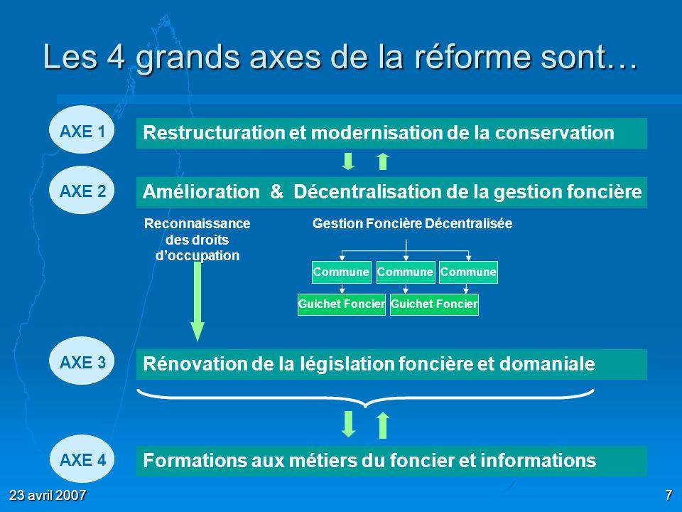 Les 4 grands axes de la réforme sont…