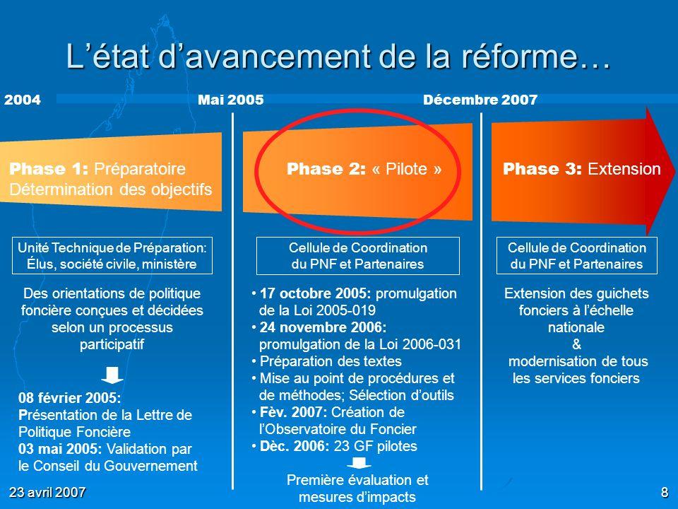 L'état d'avancement de la réforme…