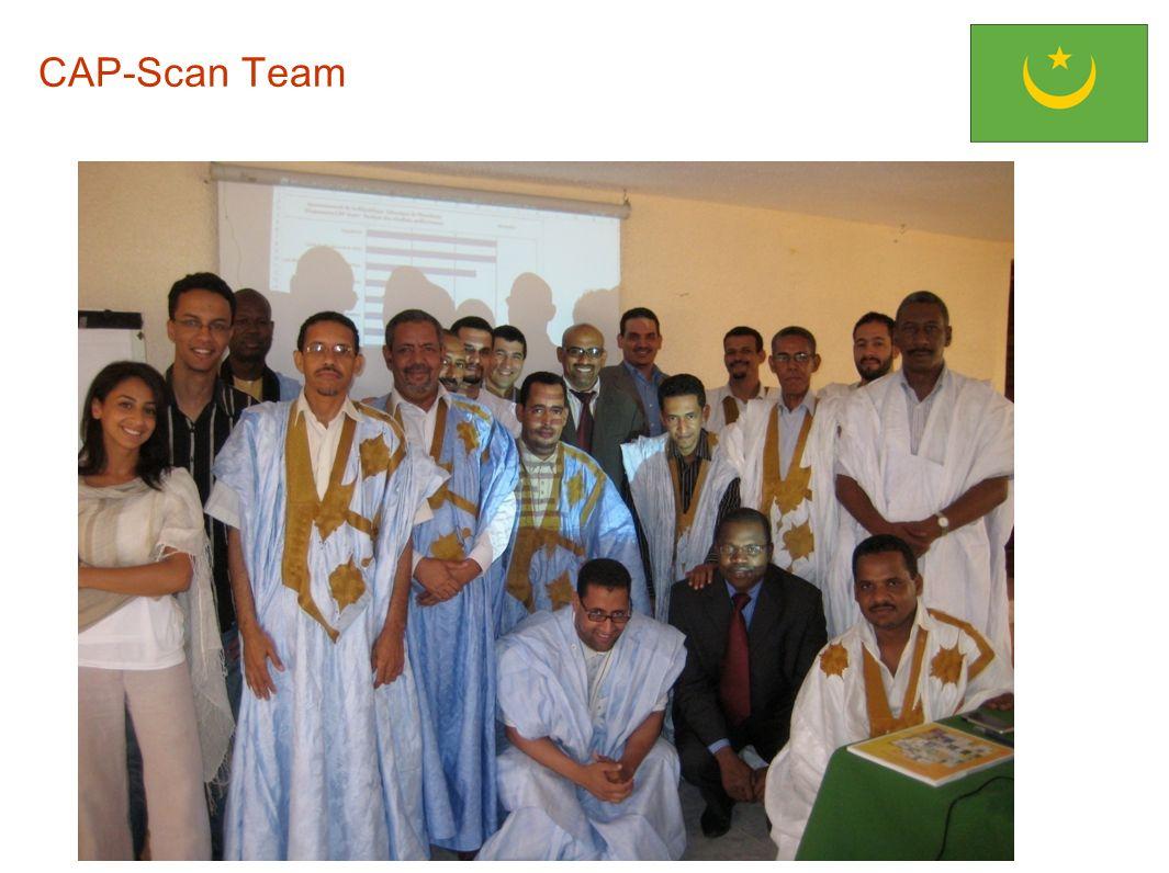 CAP-Scan Team 16