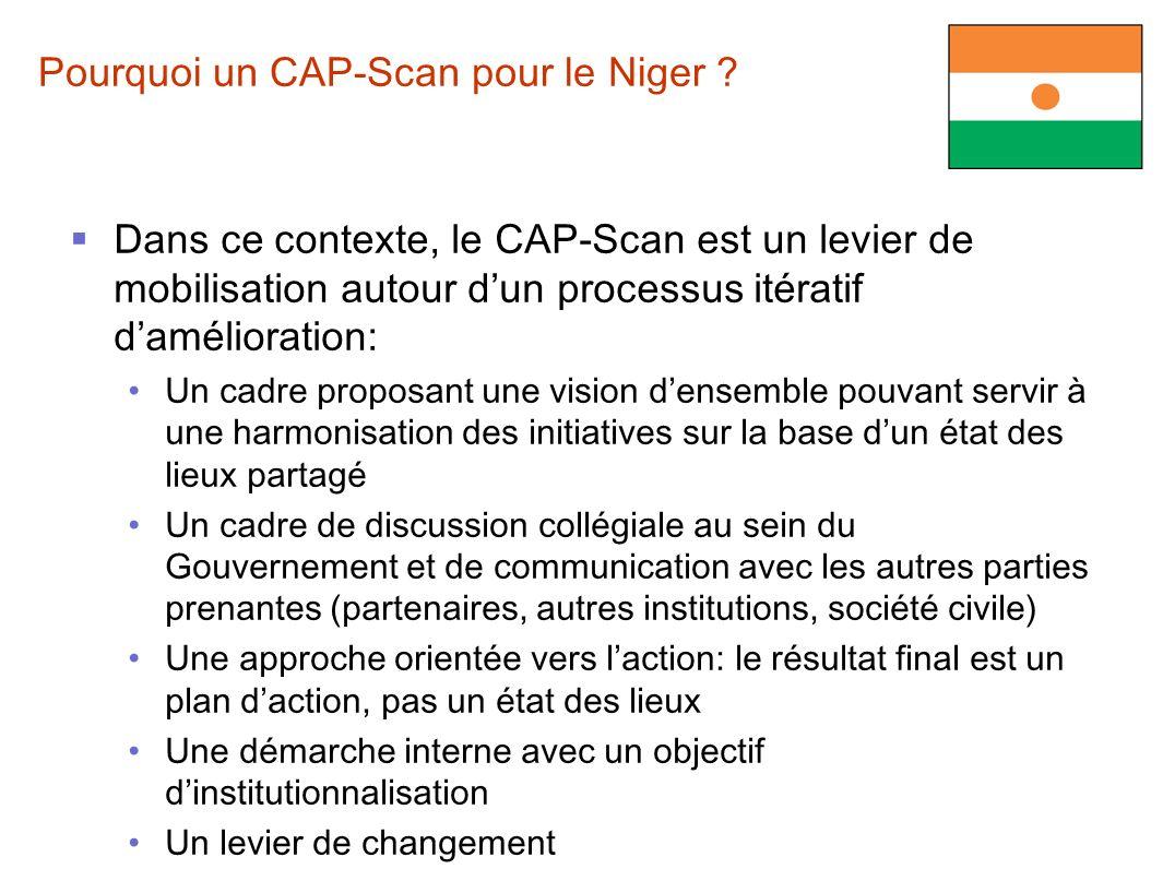 Pourquoi un CAP-Scan pour le Niger