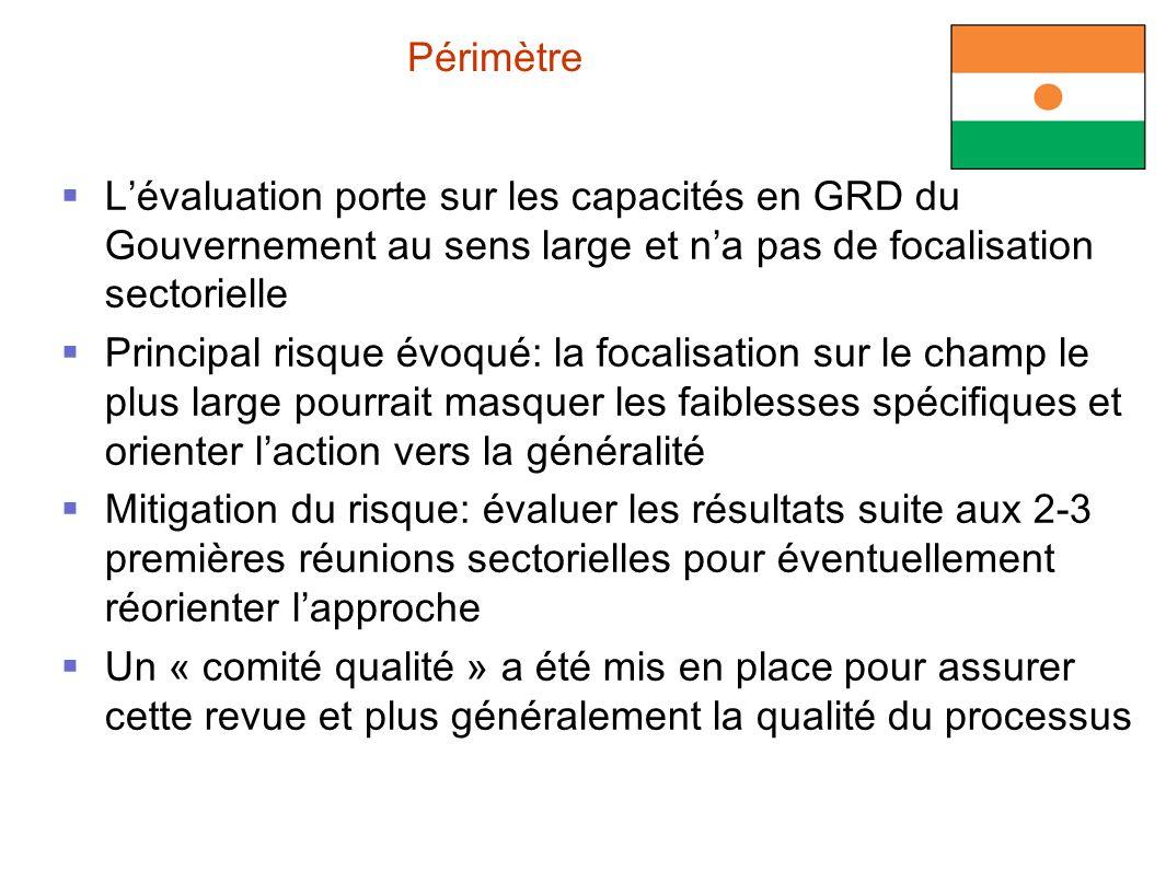 Périmètre L'évaluation porte sur les capacités en GRD du Gouvernement au sens large et n'a pas de focalisation sectorielle.