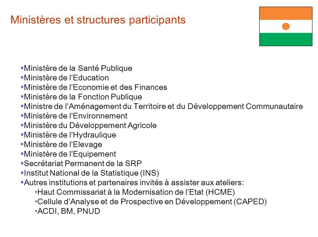 Ministères et structures participants