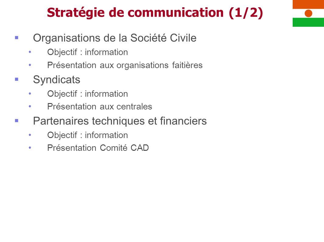 Stratégie de communication (1/2)