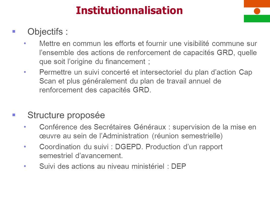 Institutionnalisation