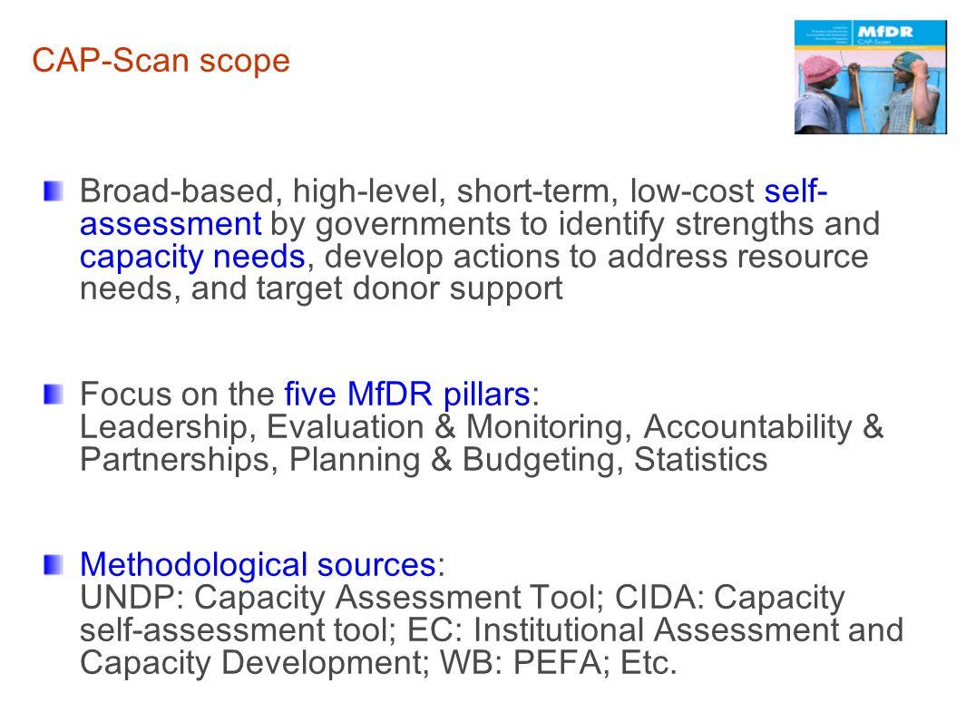 CAP-Scan scope