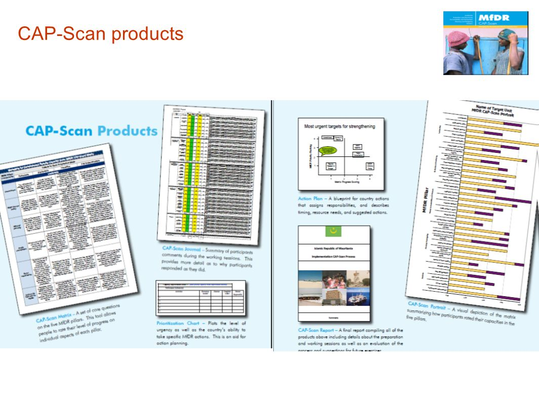 CAP-Scan products