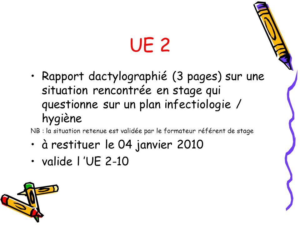 UE 2 Rapport dactylographié (3 pages) sur une situation rencontrée en stage qui questionne sur un plan infectiologie / hygiène.