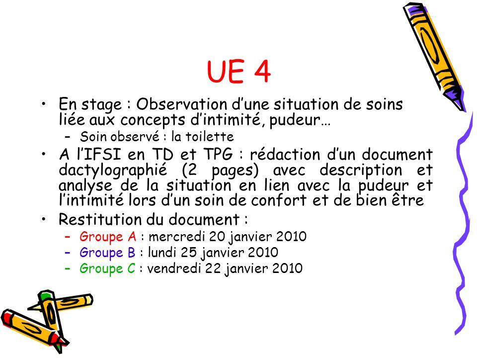 UE 4 En stage : Observation d'une situation de soins liée aux concepts d'intimité, pudeur… Soin observé : la toilette.