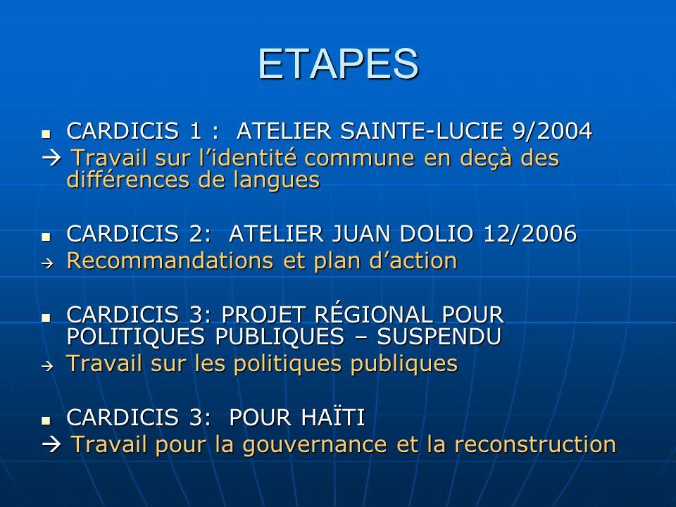 ETAPES CARDICIS 1 : ATELIER SAINTE-LUCIE 9/2004