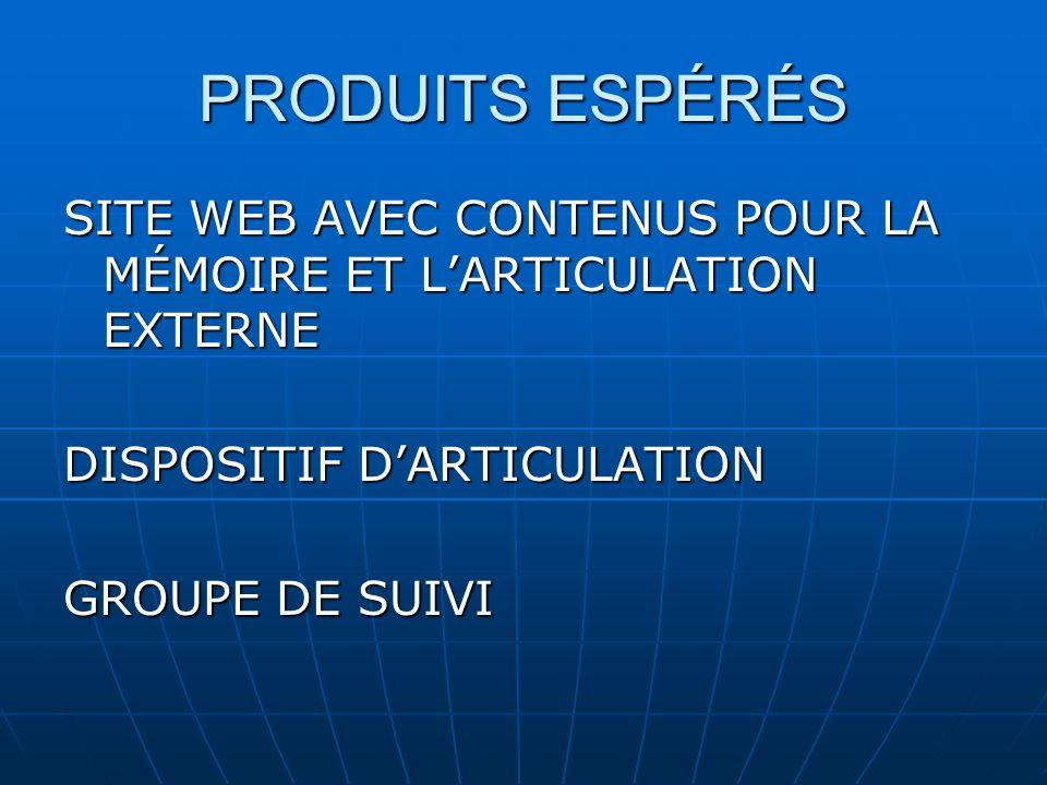 PRODUITS ESPÉRÉS SITE WEB AVEC CONTENUS POUR LA MÉMOIRE ET L'ARTICULATION EXTERNE. DISPOSITIF D'ARTICULATION.