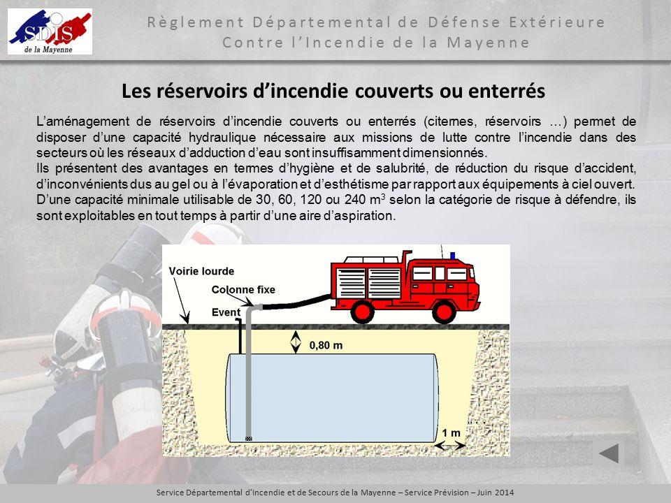 Les réservoirs d'incendie couverts ou enterrés