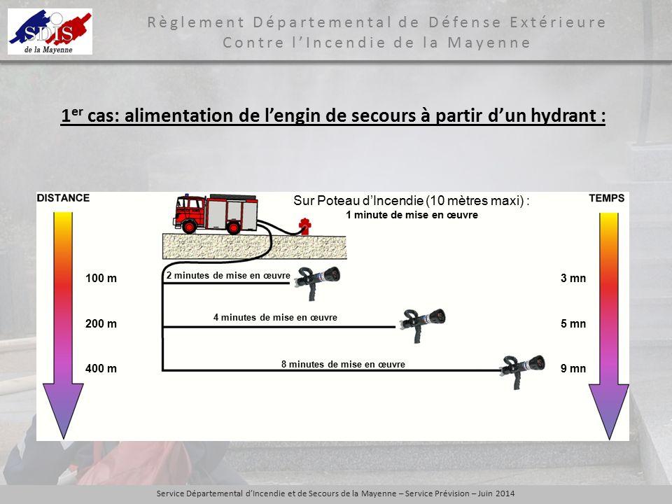 1er cas: alimentation de l'engin de secours à partir d'un hydrant :