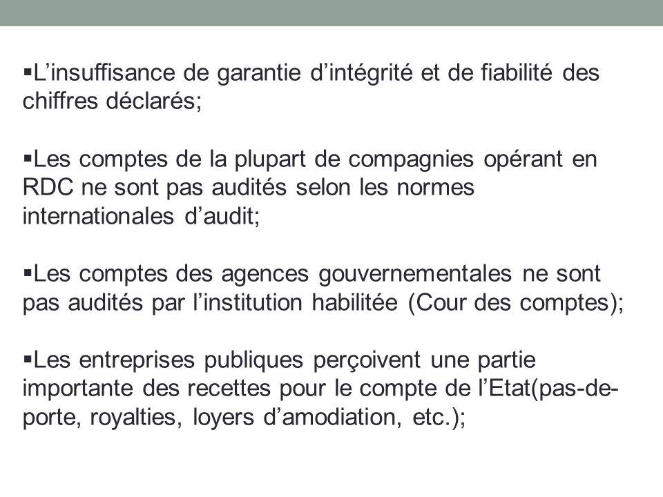 L'insuffisance de garantie d'intégrité et de fiabilité des chiffres déclarés;