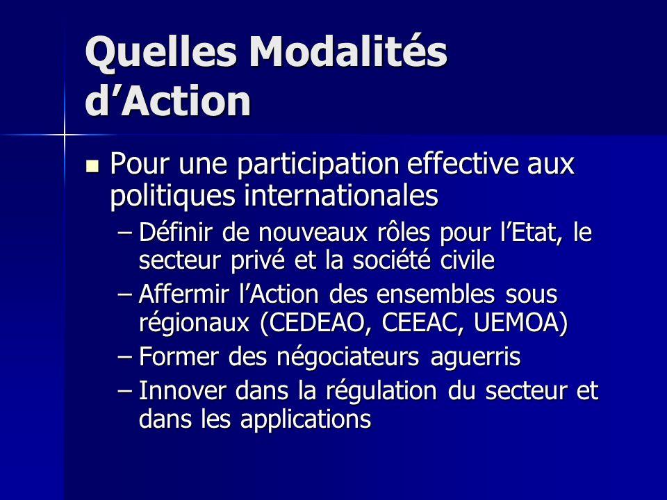 Quelles Modalités d'Action